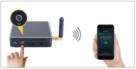 iEast setup - WPS button